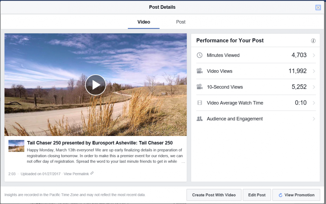 THREE Ways to Evaluate the Success of your Video Marketing Campaign